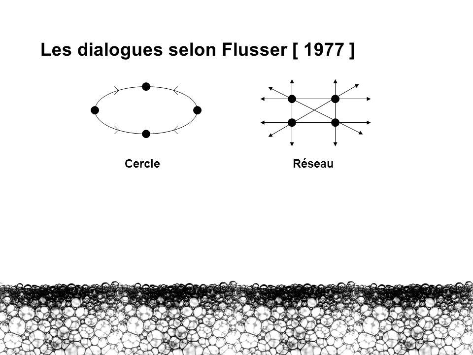 I – AD : les dialogues Les dialogues selon Flusser [ 1977 ] RéseauCercle