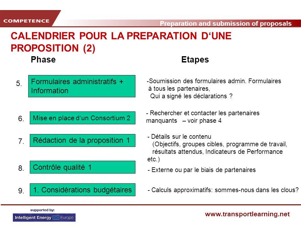 Preparation and submission of proposals www.transportlearning.net CALENDRIER POUR LA PREPARATION DUNE PROPOSITION (2) PhaseEtapes Contrôle qualité 1 8