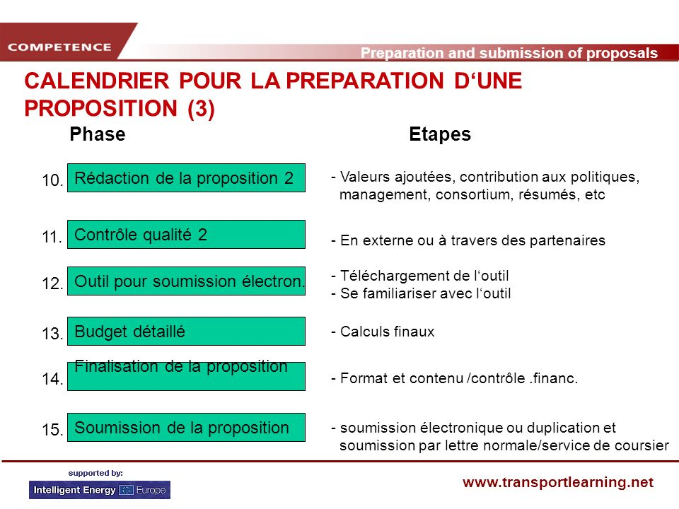Preparation and submission of proposals   CALENDRIER POUR LA PREPARATION DUNE PROPOSITION (3) PhaseEtapes Rédaction de la proposition 2 10.
