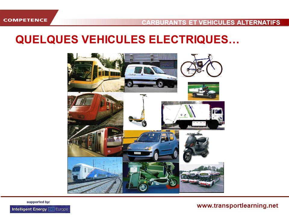 CARBURANTS ET VEHICULES ALTERNATIFS www.transportlearning.net POSSIBILITES DE CHARGE hors du véhicule