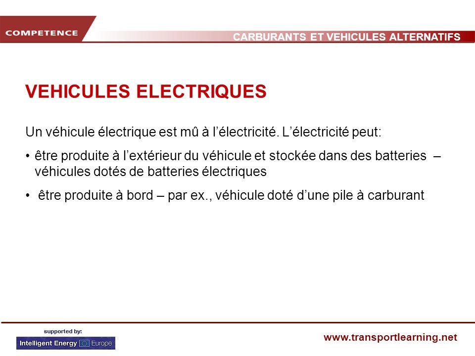 CARBURANTS ET VEHICULES ALTERNATIFS www.transportlearning.net VEHICULES ELECTRIQUES Un véhicule électrique est mû à lélectricité. Lélectricité peut: ê