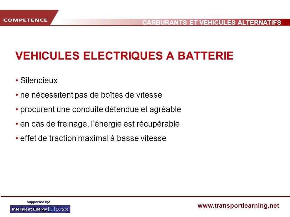 CARBURANTS ET VEHICULES ALTERNATIFS www.transportlearning.net EFFICACITE ENERGETIQUE DUNE BATTERIE ELECTRIQUE (EV) Haute efficacité énergétique Récupération de lénergie en cas de freinage Véhicule à zéro émission dans la circulation.........................