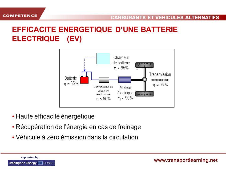 CARBURANTS ET VEHICULES ALTERNATIFS www.transportlearning.net EFFICACITE ENERGETIQUE DUNE BATTERIE ELECTRIQUE (EV) Haute efficacité énergétique Récupé