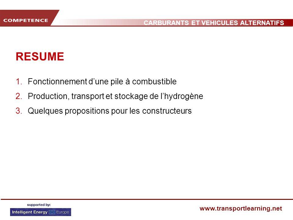 CARBURANTS ET VEHICULES ALTERNATIFS www.transportlearning.net FONCTIONNEMENT DUNE PILE A COMBUSTIBLE
