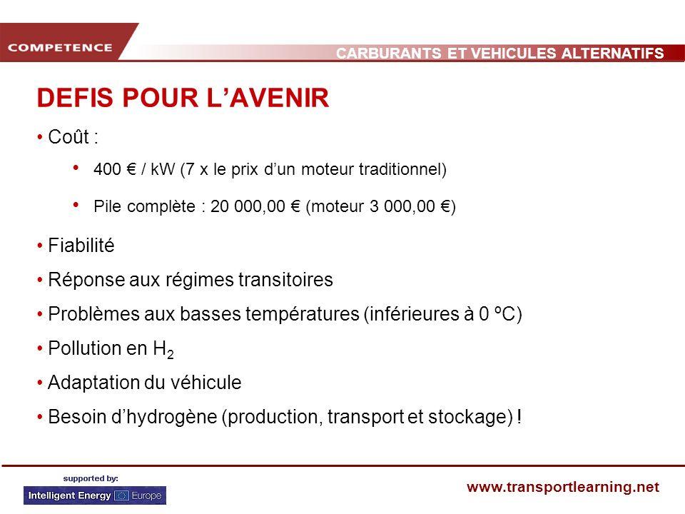 CARBURANTS ET VEHICULES ALTERNATIFS www.transportlearning.net DEFIS POUR LAVENIR Coût : 400 / kW (7 x le prix dun moteur traditionnel) Pile complète :