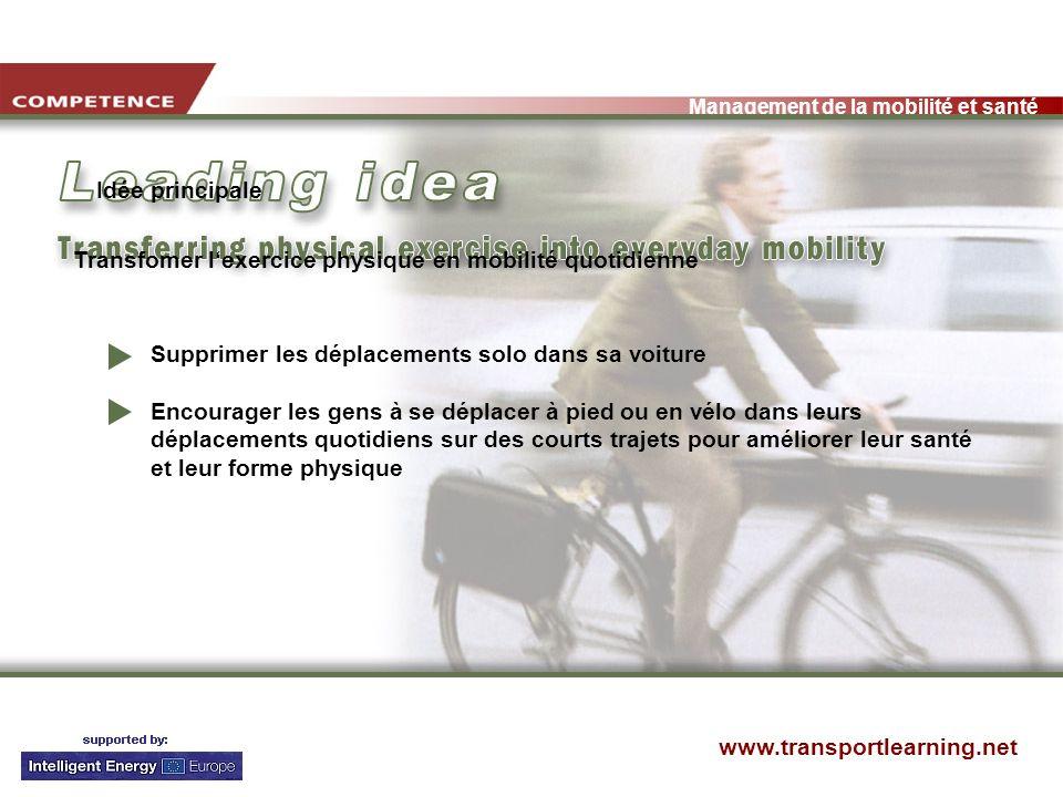 www.transportlearning.net Management de la mobilité et santé Supprimer les déplacements solo dans sa voiture Encourager les gens à se déplacer à pied ou en vélo dans leurs déplacements quotidiens sur des courts trajets pour améliorer leur santé et leur forme physique Idée principale Transfomer lexercice physique en mobilité quotidienne