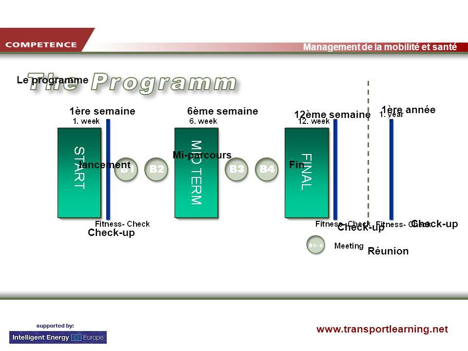 www.transportlearning.net Management de la mobilité et santé Le programme 1ère semaine6ème semaine 12ème semaine 1ère année lancement Check-up Réunion Fin Mi-parcours