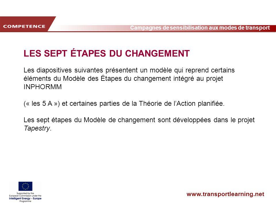 www.transportlearning.net Campagnes de sensibilisation aux modes de transport LES SEPT ÉTAPES DU CHANGEMENT Les diapositives suivantes présentent un m