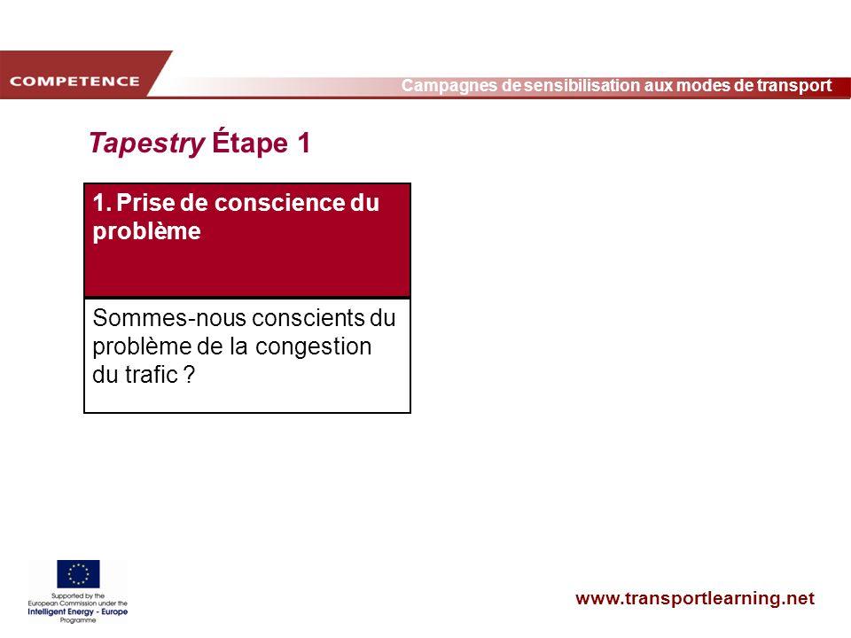 www.transportlearning.net Campagnes de sensibilisation aux modes de transport Tapestry Étape 1 1. Prise de conscience du problème Sommes-nous conscien