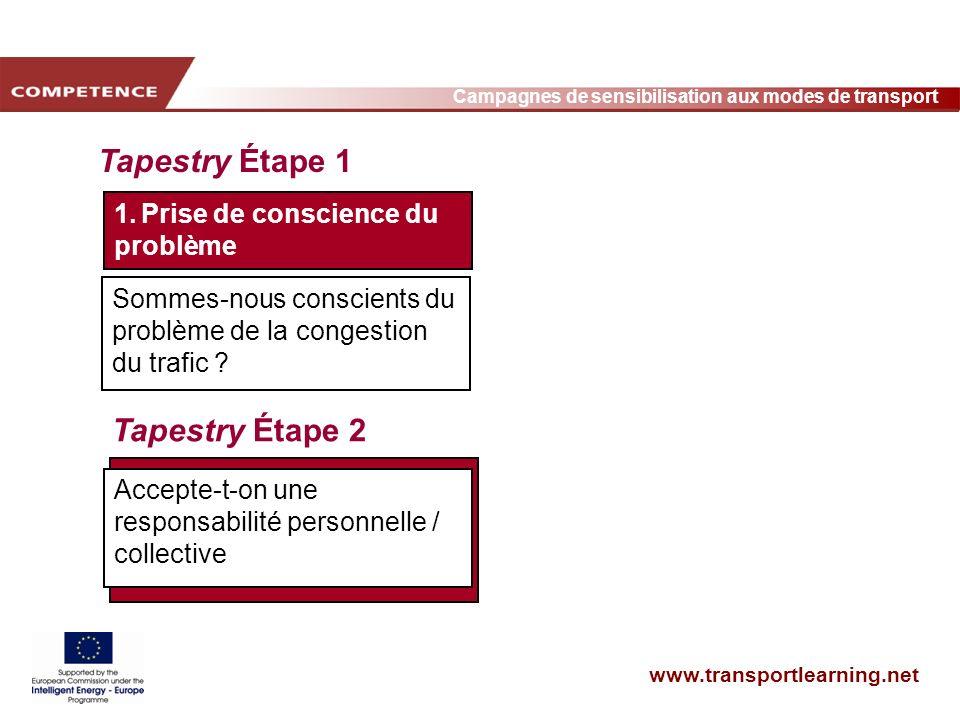 www.transportlearning.net Campagnes de sensibilisation aux modes de transport Tapestry Étape 1 1.