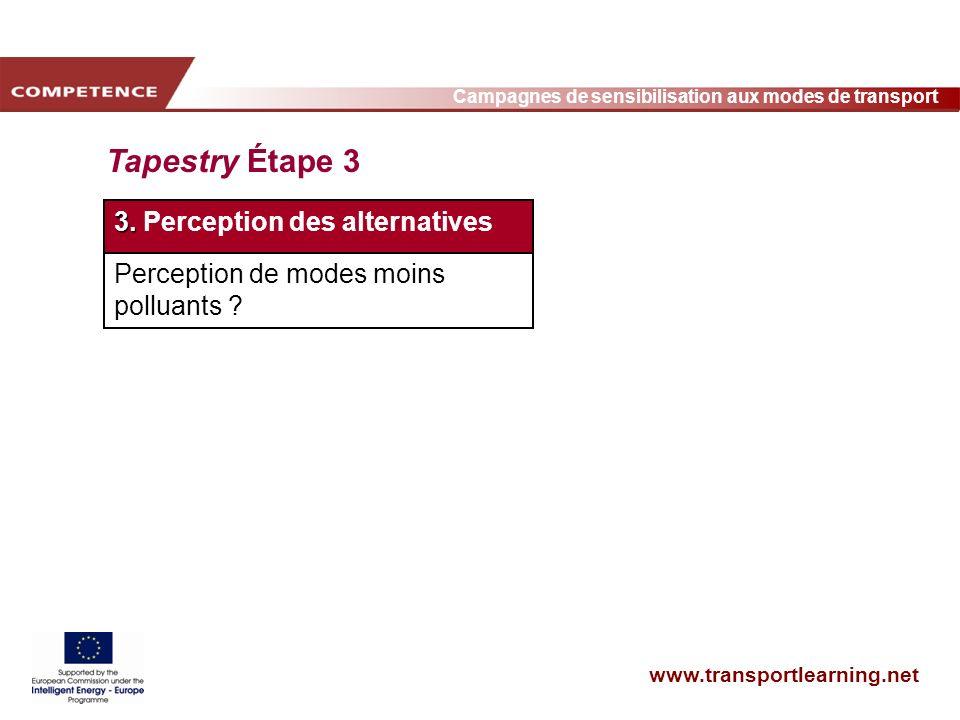 www.transportlearning.net Campagnes de sensibilisation aux modes de transport Tapestry Étape 3 3. 3. Perception des alternatives Perception de modes m