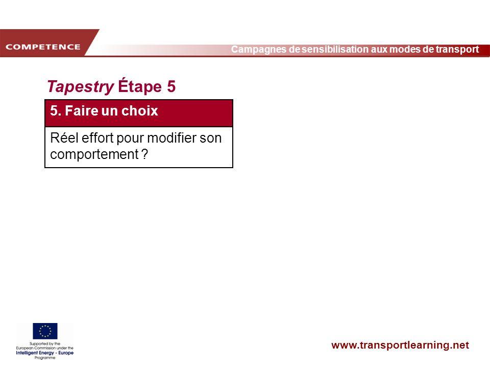 www.transportlearning.net Campagnes de sensibilisation aux modes de transport Tapestry Étape 5 5.