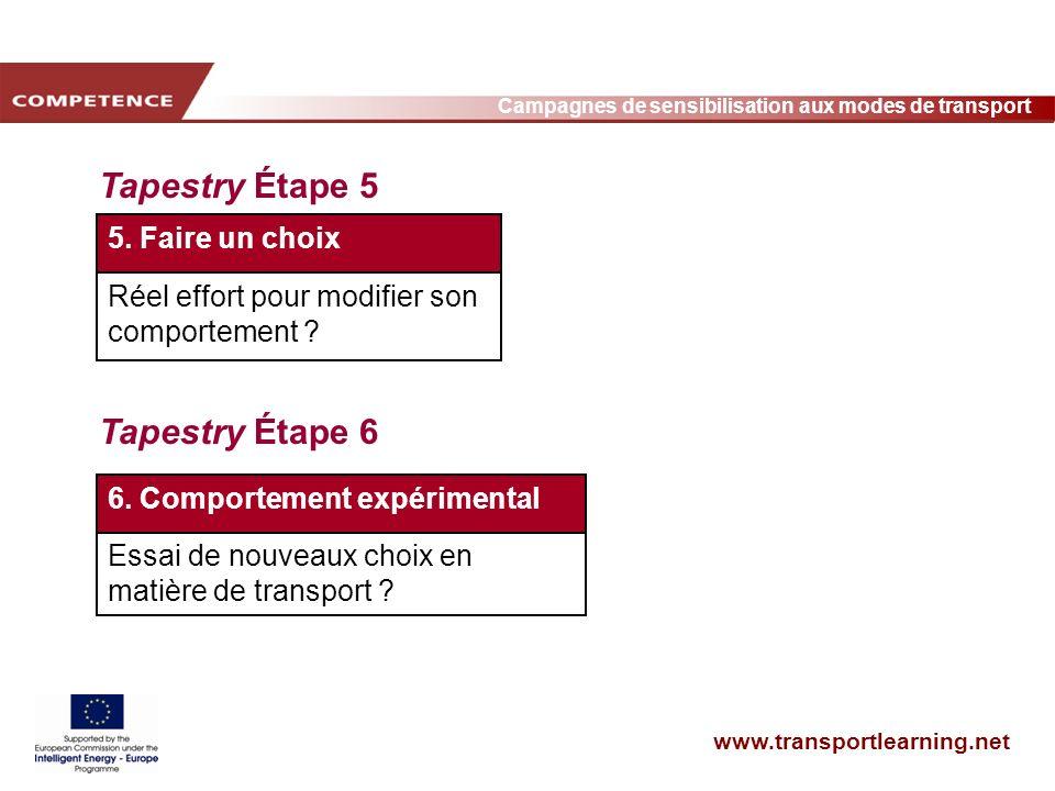 www.transportlearning.net Campagnes de sensibilisation aux modes de transport Tapestry Étape 5 5. Faire un choix Réel effort pour modifier son comport