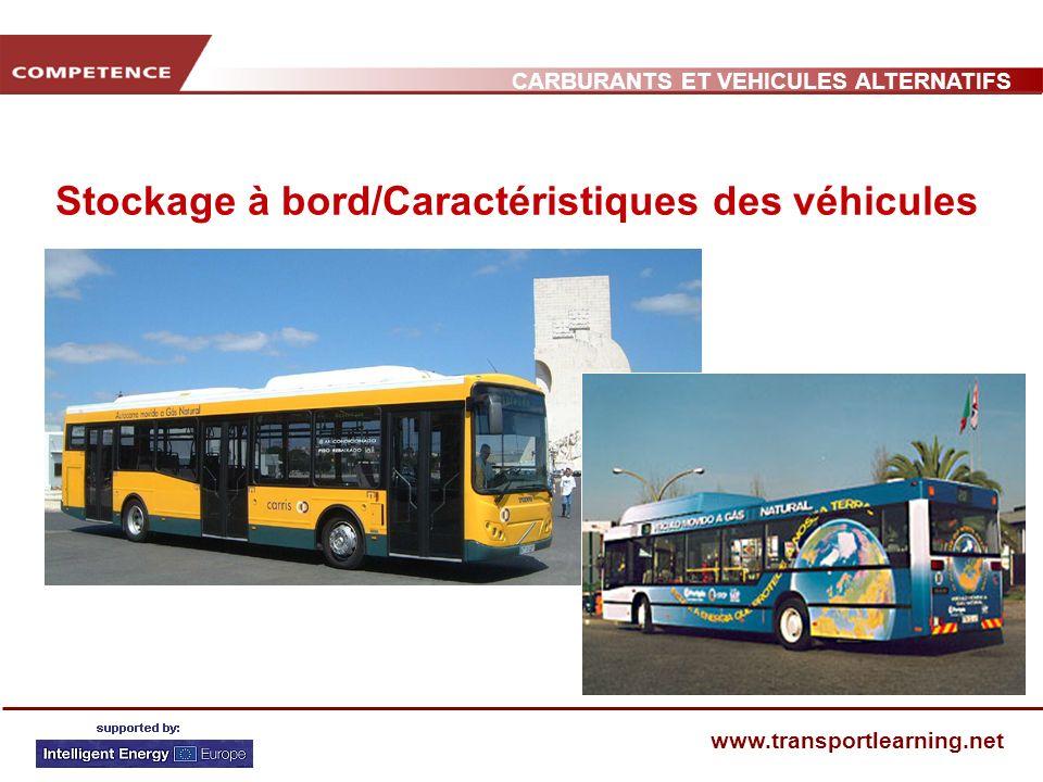 CARBURANTS ET VEHICULES ALTERNATIFS www.transportlearning.net Stockage à bord/Caractéristiques des véhicules