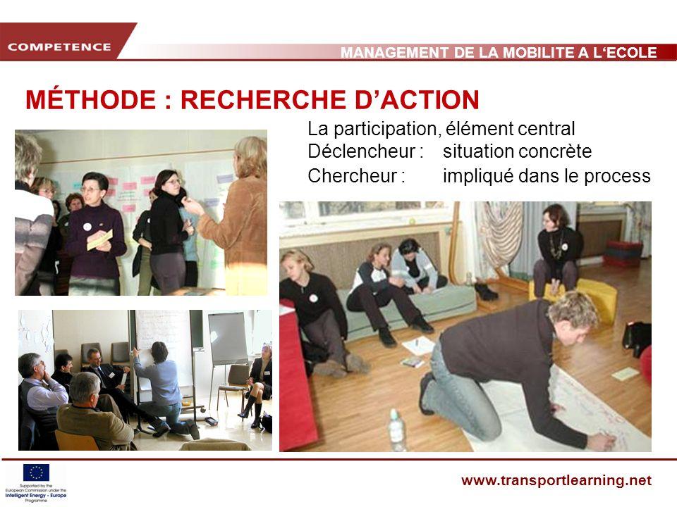MANAGEMENT DE LA MOBILITE A LECOLE www.transportlearning.net MÉTHODE : RECHERCHE DACTION La participation, élément central Déclencheur : situation concrète Chercheur : impliqué dans le process