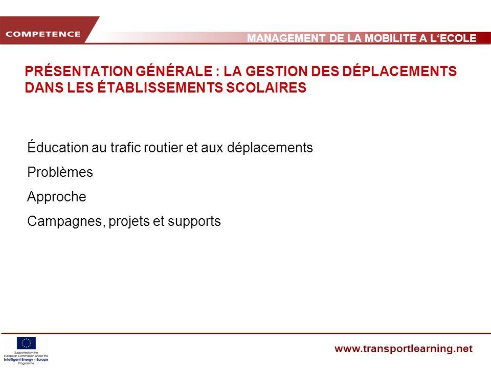 MANAGEMENT DE LA MOBILITE A LECOLE www.transportlearning.net ACTIONS ET CAMPAGNES : JOURNÉE DE LÉCOLE SANS VOITURE Une cour de récréation......au lieu dun parking