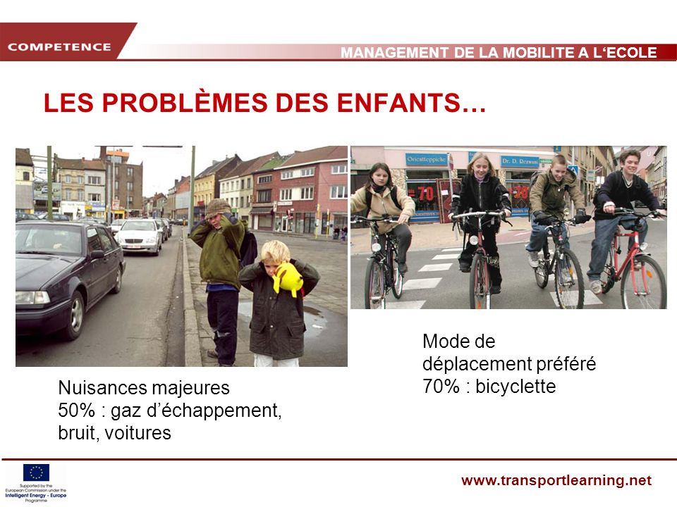 MANAGEMENT DE LA MOBILITE A LECOLE www.transportlearning.net LES PROBLÈMES DES ENFANTS… Mode de déplacement préféré 70% : bicyclette Nuisances majeures 50% : gaz déchappement, bruit, voitures