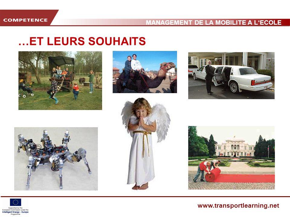 MANAGEMENT DE LA MOBILITE A LECOLE www.transportlearning.net …ET LEURS SOUHAITS