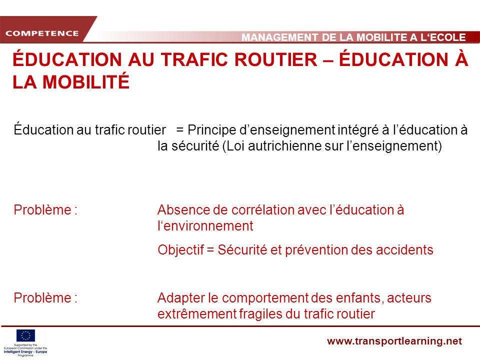 MANAGEMENT DE LA MOBILITE A LECOLE www.transportlearning.net APPRENTISSAGE TRADITIONNEL DE LA BICYCLETTE …dans des zones protégées