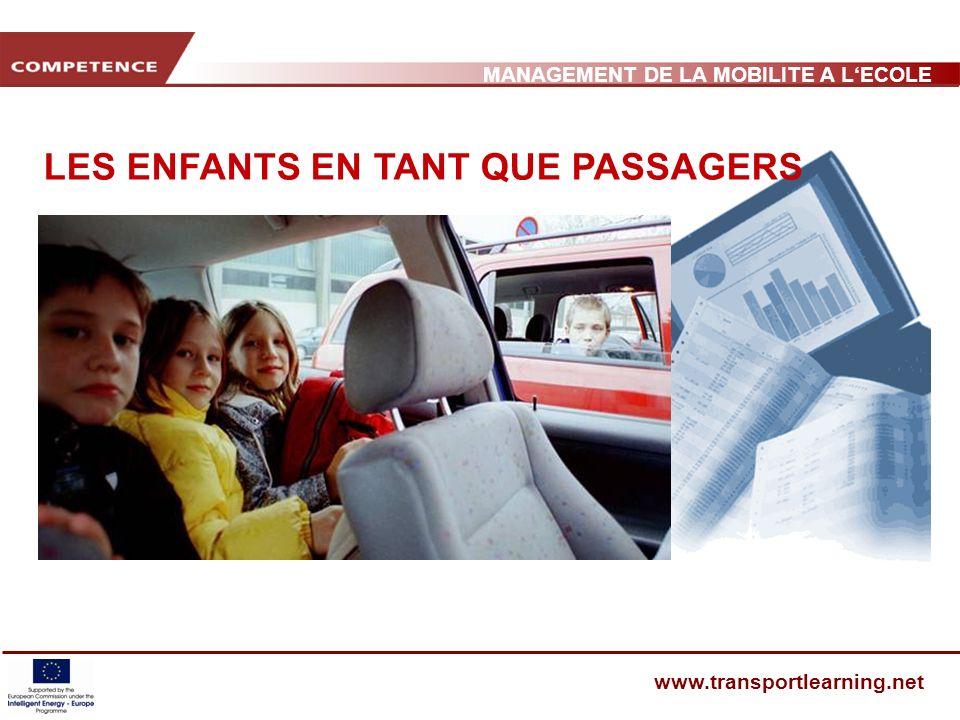 MANAGEMENT DE LA MOBILITE A LECOLE www.transportlearning.net 1950 : la ville des enfants