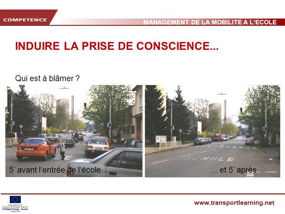 MANAGEMENT DE LA MOBILITE A LECOLE www.transportlearning.net 5 avant lentrée de lécole......