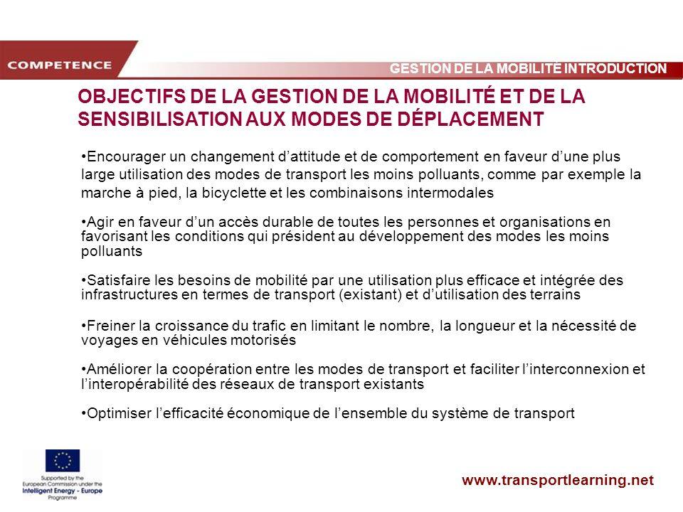 www.transportlearning.net GESTION DE LA MOBILITÉ INTRODUCTION OBJECTIFS DE LA GESTION DE LA MOBILITÉ ET DE LA SENSIBILISATION AUX MODES DE DÉPLACEMENT