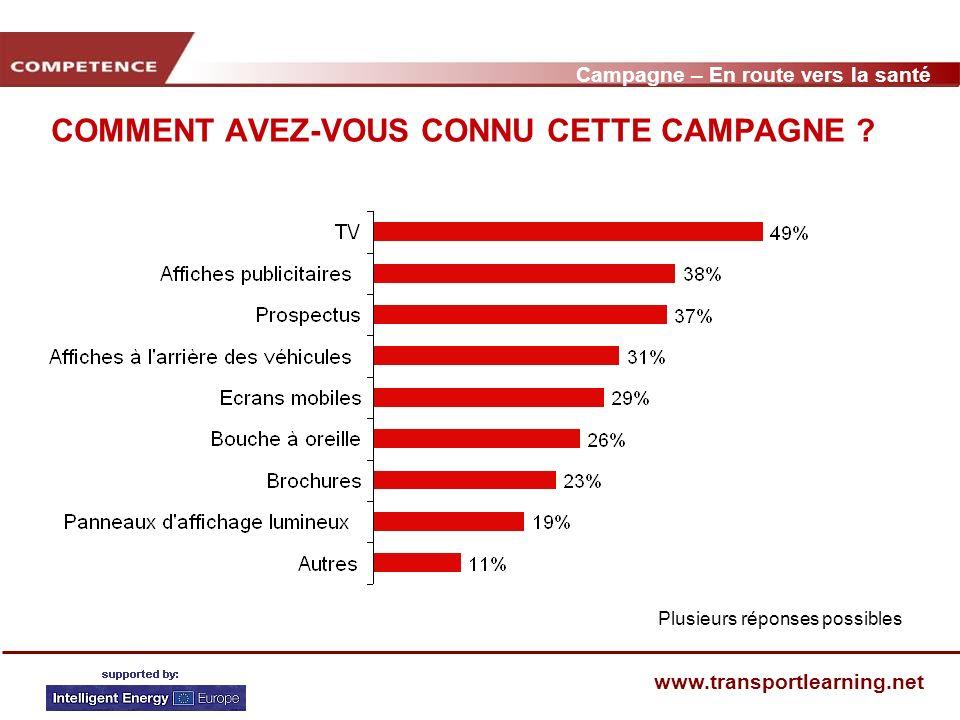 Campagne – En route vers la santé www.transportlearning.net COMMENT AVEZ-VOUS CONNU CETTE CAMPAGNE .