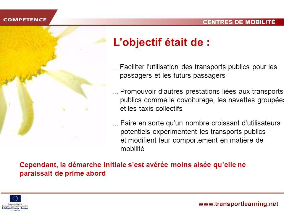CENTRES DE MOBILITÉ www.transportlearning.net...