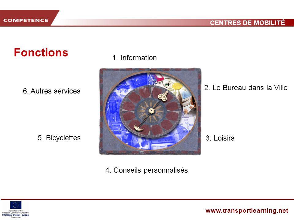 CENTRES DE MOBILITÉ www.transportlearning.net 1. Information 4.