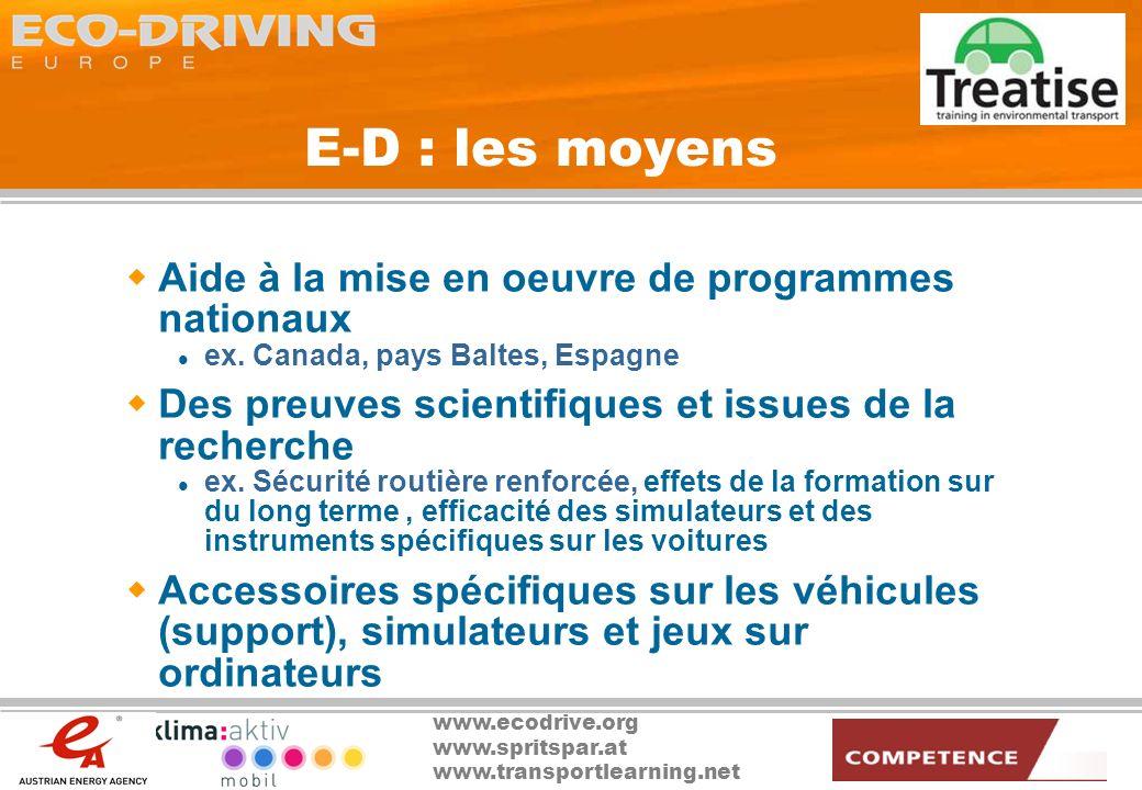 www.ecodrive.org www.spritspar.at www.transportlearning.net E-D : les moyens Aide à la mise en oeuvre de programmes nationaux ex. Canada, pays Baltes,