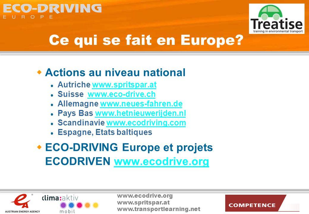 www.ecodrive.org www.spritspar.at www.transportlearning.net Ce qui se fait en Europe? Actions au niveau national Autriche www.spritspar.atwww.spritspa