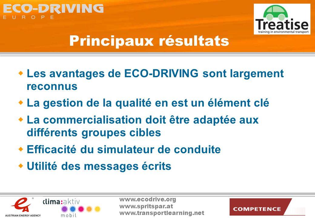 www.ecodrive.org www.spritspar.at www.transportlearning.net Principaux résultats Les avantages de ECO-DRIVING sont largement reconnus La gestion de la