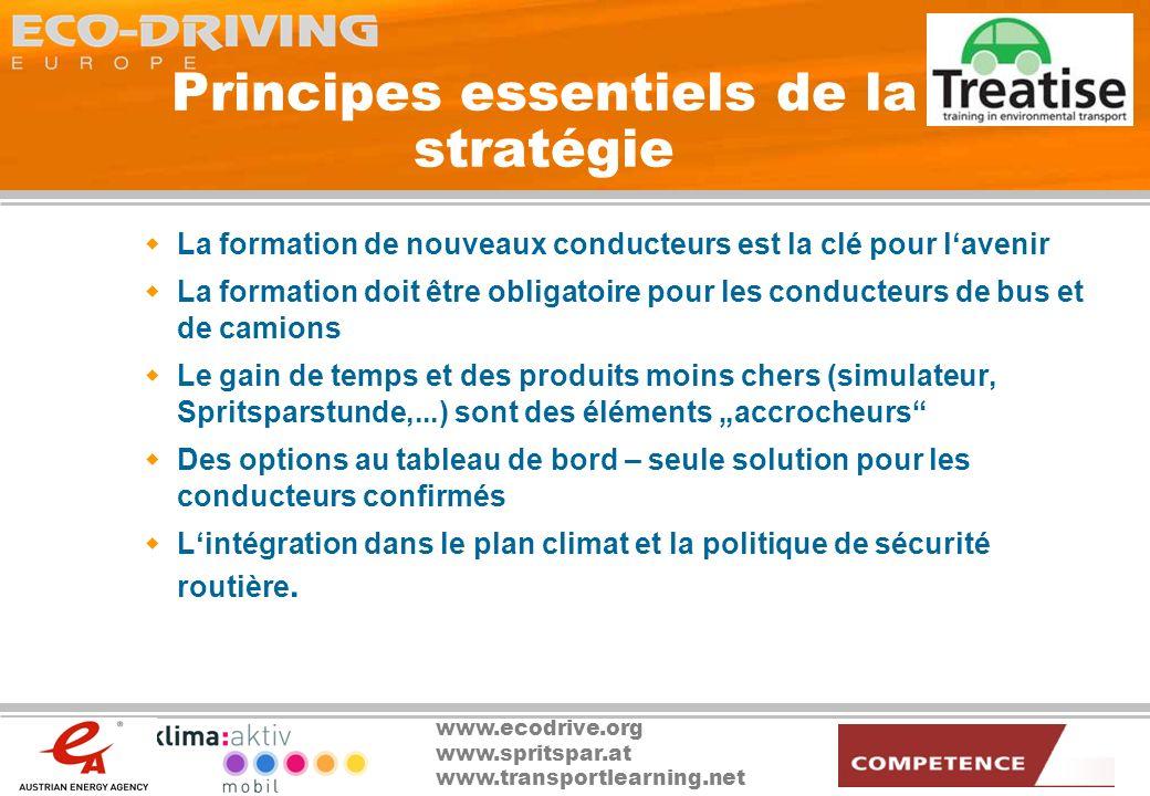 www.ecodrive.org www.spritspar.at www.transportlearning.net Principes essentiels de la stratégie La formation de nouveaux conducteurs est la clé pour