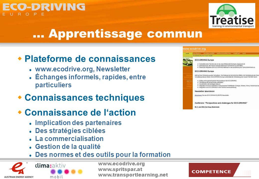 www.ecodrive.org www.spritspar.at www.transportlearning.net... Apprentissage commun Plateforme de connaissances www.ecodrive.org, Newsletter Échanges