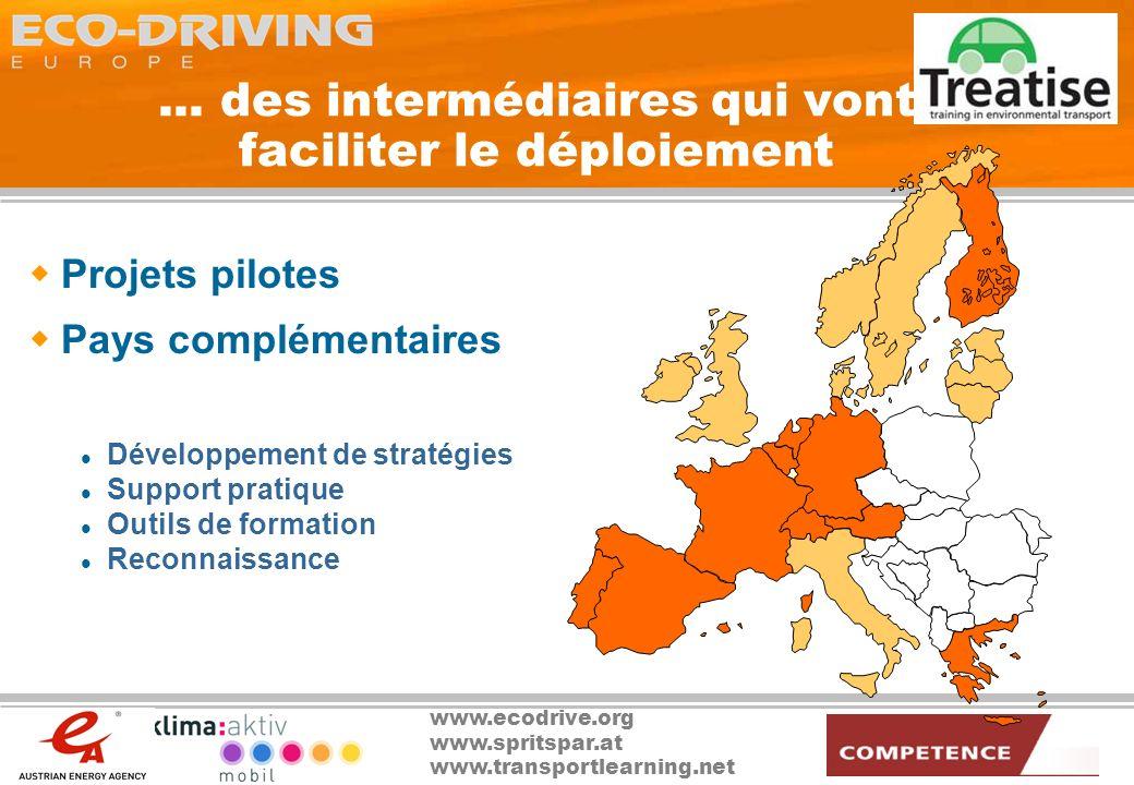 www.ecodrive.org www.spritspar.at www.transportlearning.net... des intermédiaires qui vont faciliter le déploiement Projets pilotes Pays complémentair