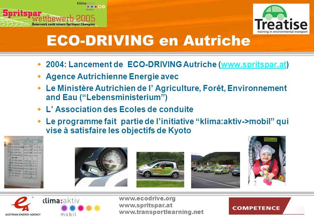 www.ecodrive.org www.spritspar.at www.transportlearning.net ECO-DRIVING en Autriche 2004: Lancement de ECO-DRIVING Autriche (www.spritspar.at)www.spri