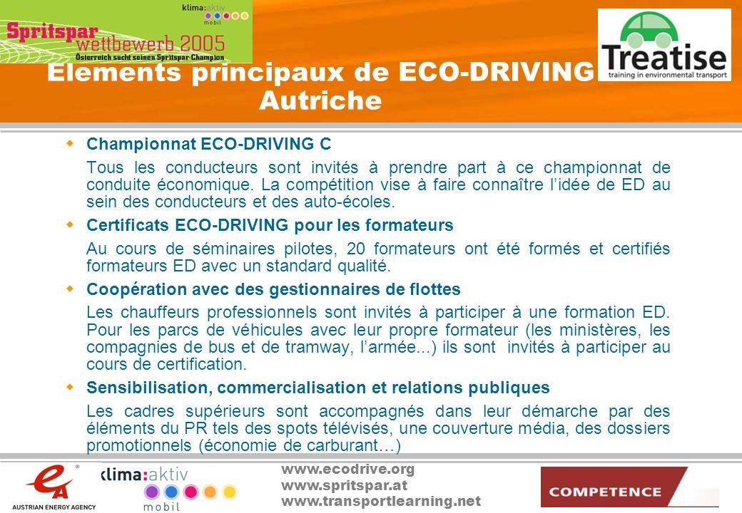 www.ecodrive.org www.spritspar.at www.transportlearning.net Elements principaux de ECO-DRIVING Autriche Championnat ECO-DRIVING C Tous les conducteurs