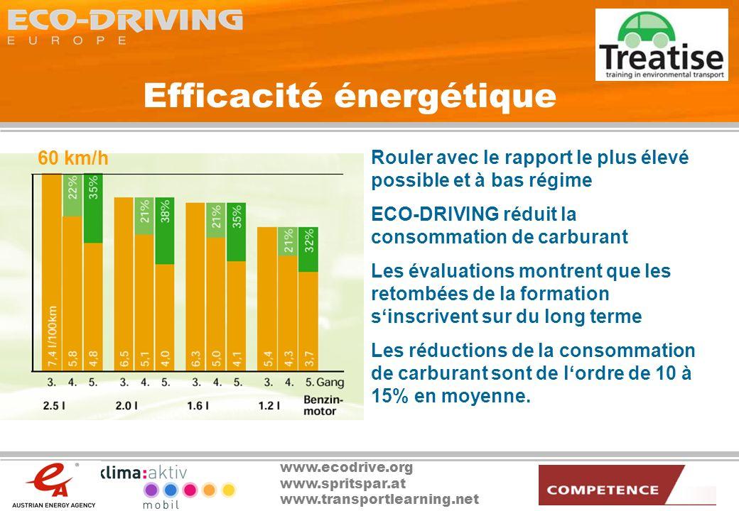 www.ecodrive.org www.spritspar.at www.transportlearning.net Efficacité énergétique Rouler avec le rapport le plus élevé possible et à bas régime ECO-D
