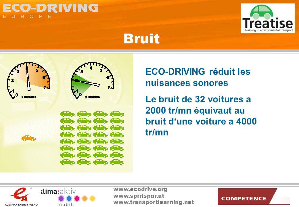 www.ecodrive.org www.spritspar.at www.transportlearning.net Bruit ECO-DRIVING réduit les nuisances sonores Le bruit de 32 voitures a 2000 tr/mn équiva