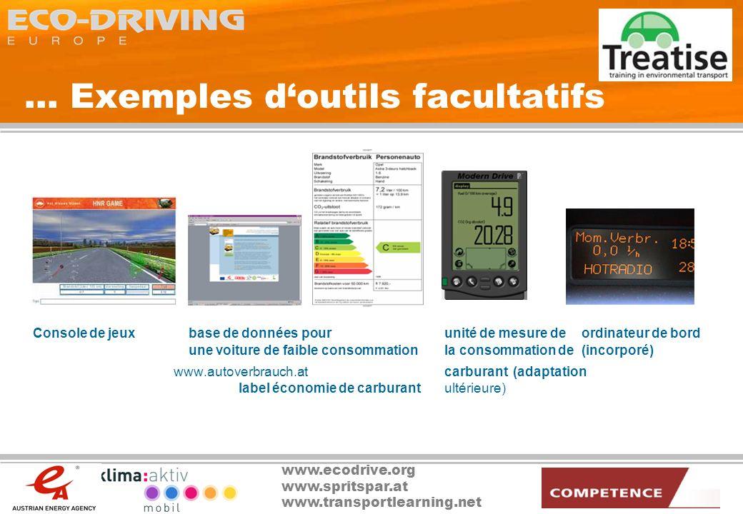 www.ecodrive.org www.spritspar.at www.transportlearning.net... Exemples doutils facultatifs Console de jeux base de données pour unité de mesure de or