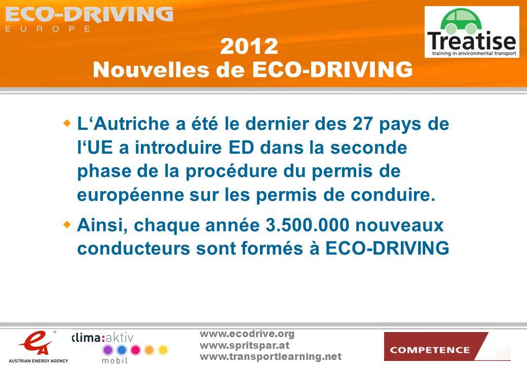www.ecodrive.org www.spritspar.at www.transportlearning.net 2012 Nouvelles de ECO-DRIVING LAutriche a été le dernier des 27 pays de lUE a introduire E