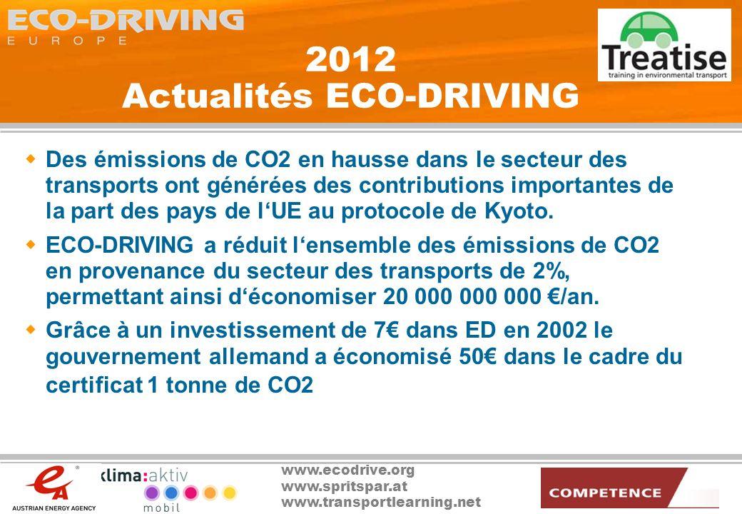 www.ecodrive.org www.spritspar.at www.transportlearning.net 2012 Actualités ECO-DRIVING Des émissions de CO2 en hausse dans le secteur des transports