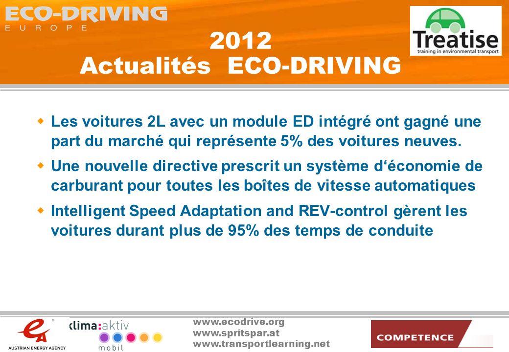 www.ecodrive.org www.spritspar.at www.transportlearning.net 2012 Actualités ECO-DRIVING Les voitures 2L avec un module ED intégré ont gagné une part d