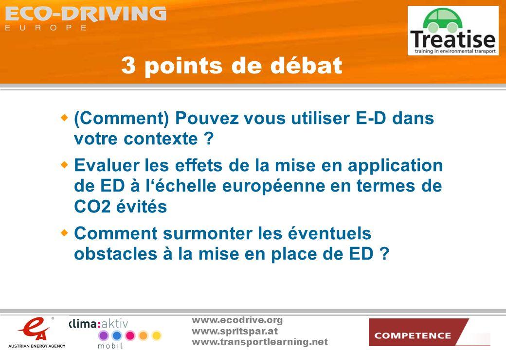 www.ecodrive.org www.spritspar.at www.transportlearning.net 3 points de débat (Comment) Pouvez vous utiliser E-D dans votre contexte ? Evaluer les eff