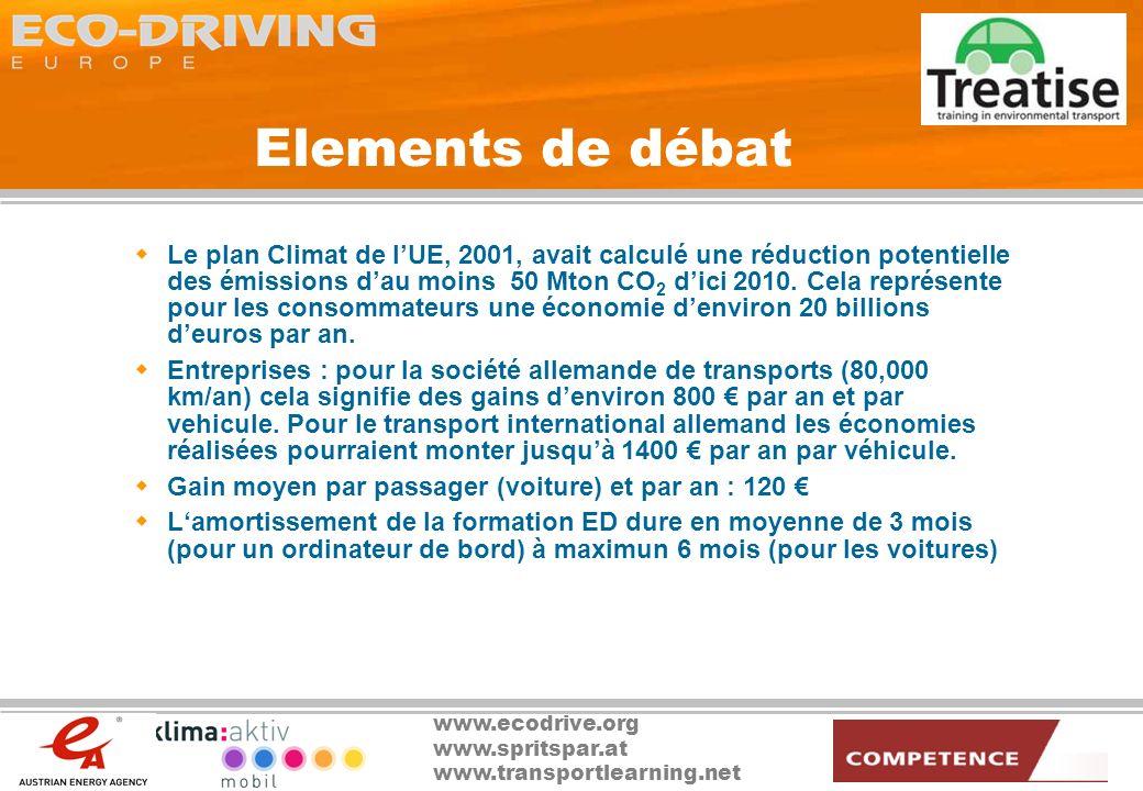 www.ecodrive.org www.spritspar.at www.transportlearning.net Elements de débat Le plan Climat de lUE, 2001, avait calculé une réduction potentielle des