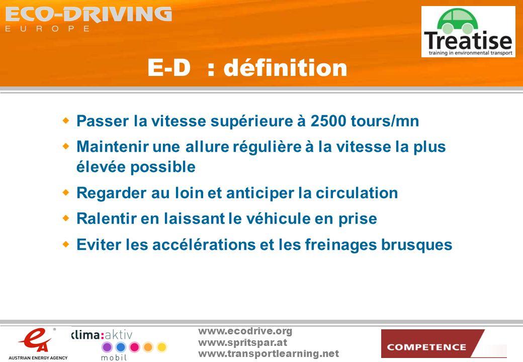 www.ecodrive.org www.spritspar.at www.transportlearning.net E-D : définition Passer la vitesse supérieure à 2500 tours/mn Maintenir une allure réguliè