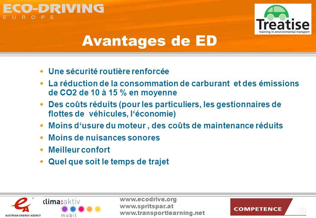www.ecodrive.org www.spritspar.at www.transportlearning.net Avantages de ED Une sécurité routière renforcée La réduction de la consommation de carbura