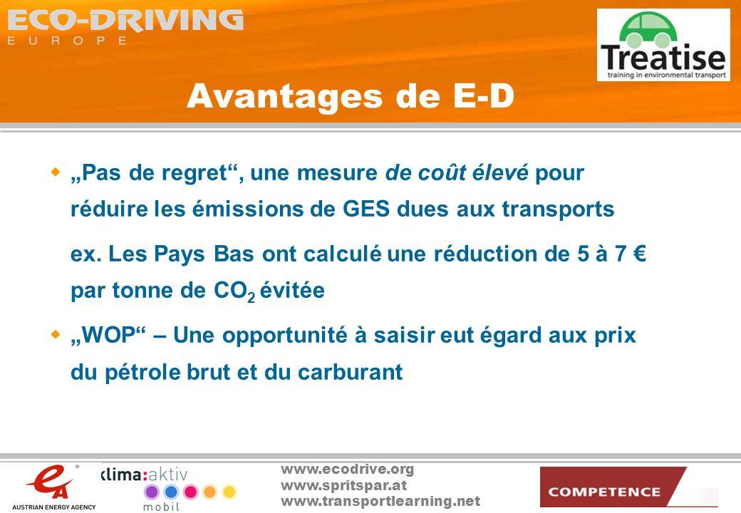 www.ecodrive.org www.spritspar.at www.transportlearning.net Avantages de E-D Pas de regret, une mesure de coût élevé pour réduire les émissions de GES