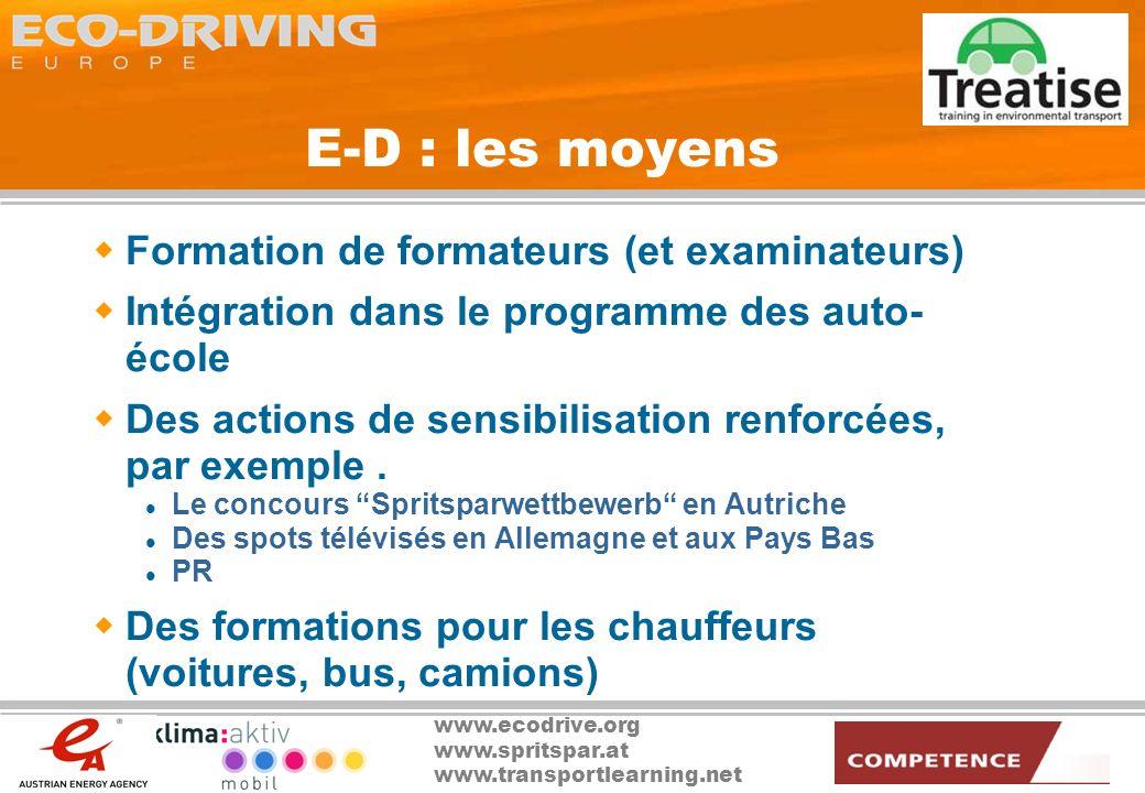 www.ecodrive.org www.spritspar.at www.transportlearning.net E-D : les moyens Formation de formateurs (et examinateurs) Intégration dans le programme d