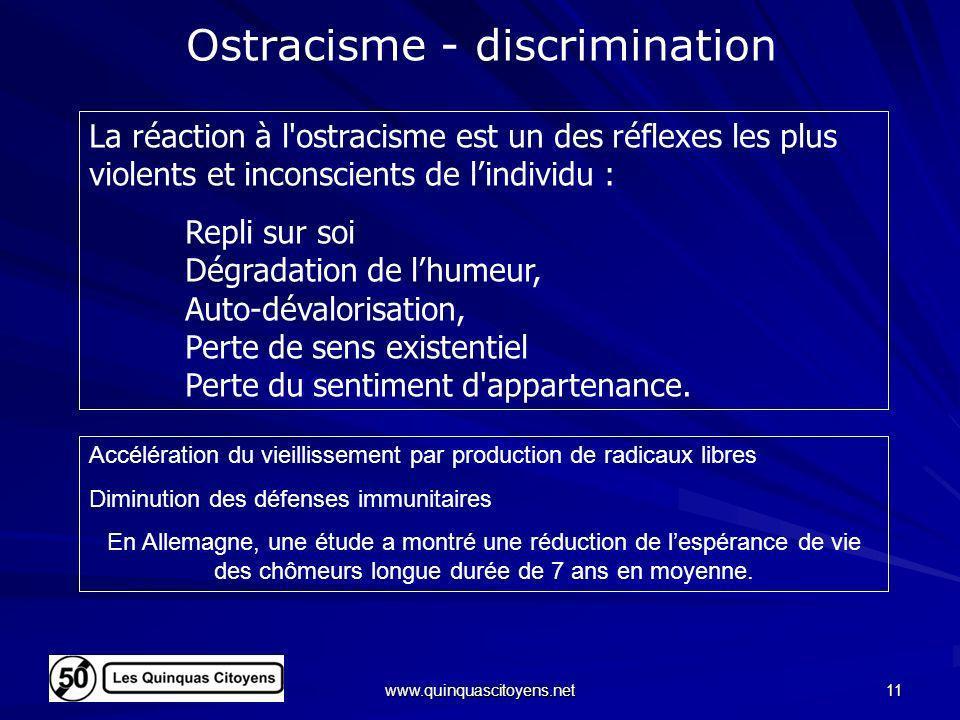www.quinquascitoyens.net 11 Ostracisme - discrimination La réaction à l'ostracisme est un des réflexes les plus violents et inconscients de lindividu